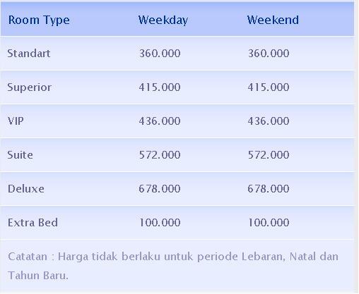 hotel asida batu, www.hoteldimalangbatu.wordpress.com, 081334664876